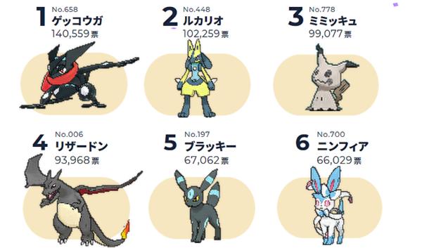 剣 リザードン 色 盾 違い ポケモン